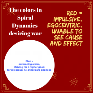 The meaning of the colors red and blue in Spiral Dynamics