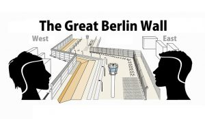 Berlin Wall: the structure of the border line